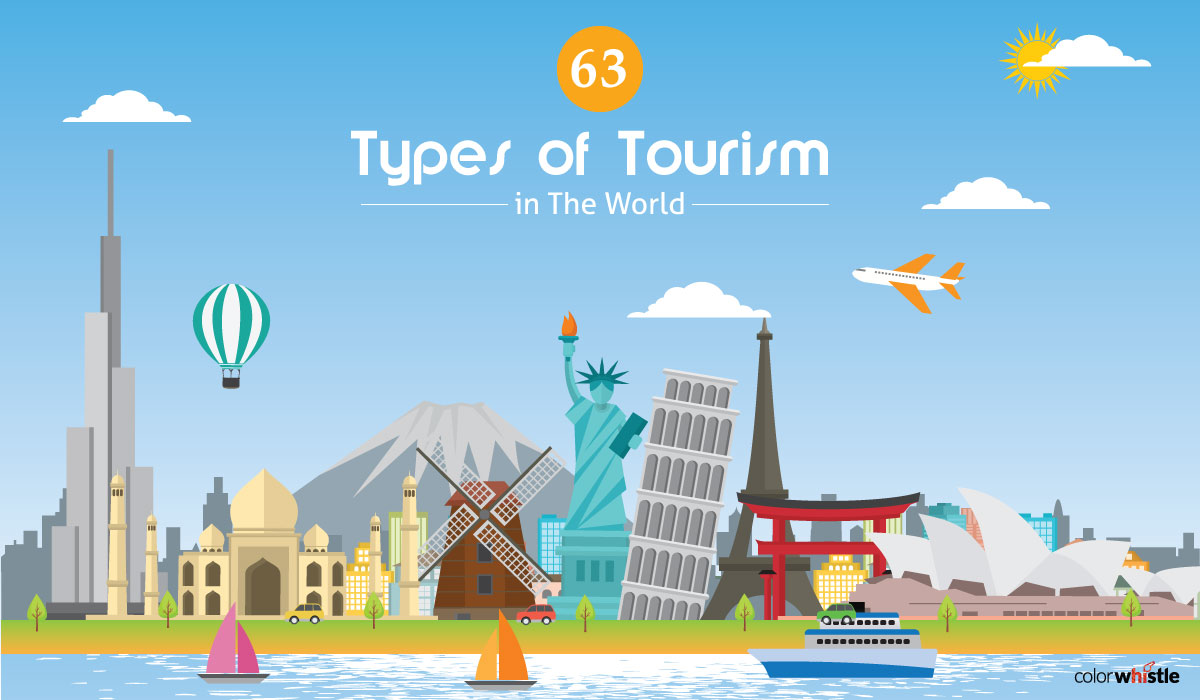 63 Types of Tourism in The World