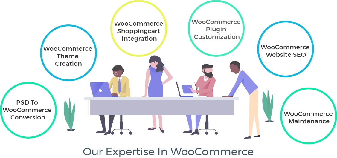 WooCommerce Website Development-Company